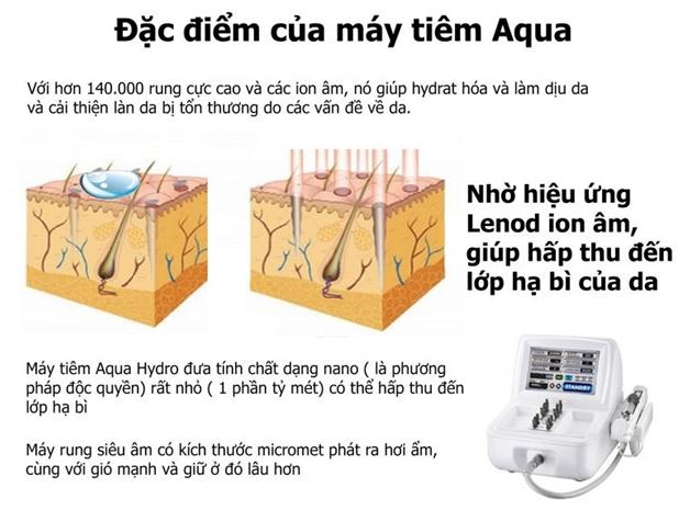 aqua-hydro1