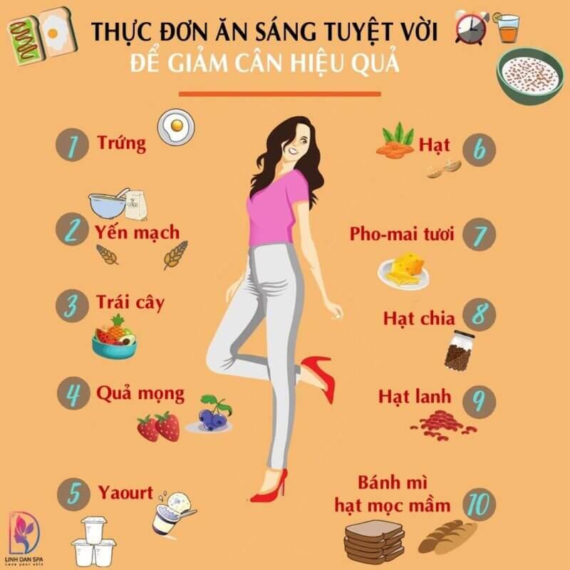 thuc don an sang